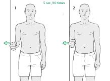 Ротация руки с сопротивлением и отведение руки делается по 5-10 сек продолжительностью